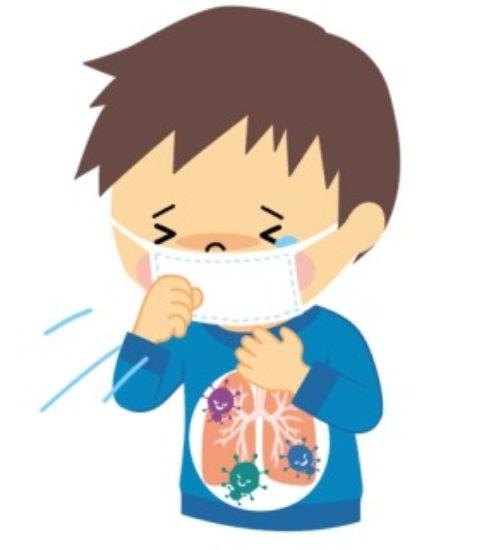 風邪と血液循環